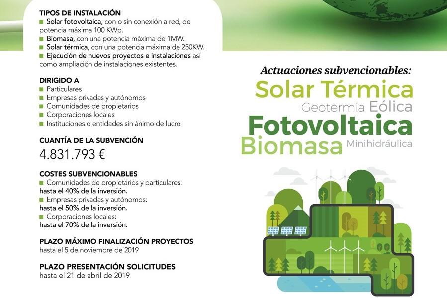 Ayudas Fotovoltaica